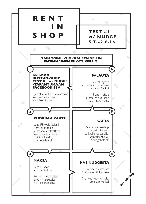 rentinshop-infografiikka-27.6.16-01