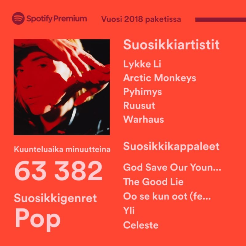 spotify 2018 wrapped